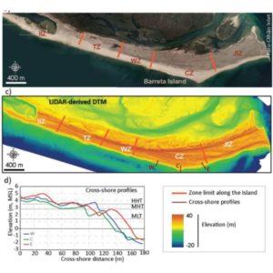 Coastal ridge constructive processes at a multi‐decadal scale in Barreta Island (Southern Portugal)
